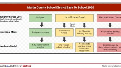Photo of Treasure Coast school districts offer reopening options to parents